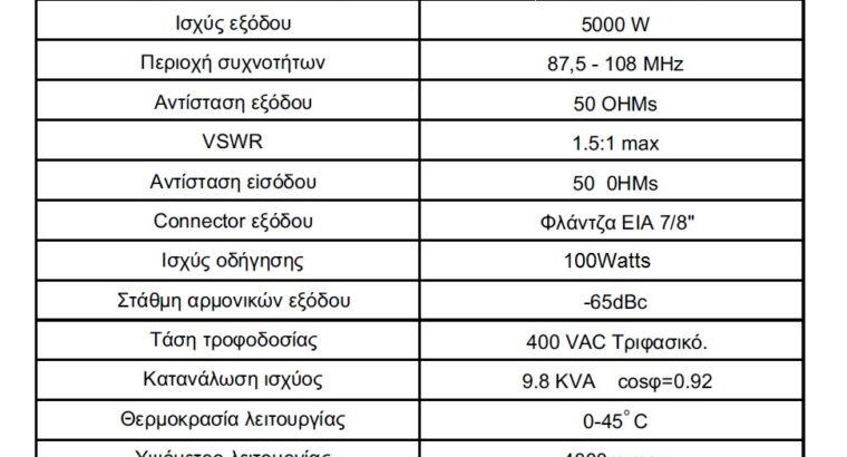 ΗΛΕΚΤΡΟΝ 5 KW